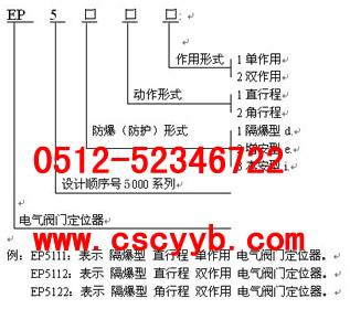 EP-5111电气阀门定位器,EP-5121电气阀门定位器,EP-5122电气阀门定位器,EP-5112电气阀门定位器,EP-5211电气阀门定位器,EP-5221电气阀门定位器,EP-5222电气阀门定位器,EP-5212电气阀门定位器,EP-5311电气阀门定位器,EP-5321电气阀门定位器,EP-5322电气阀门定位器,EP-5312电气阀门定位器